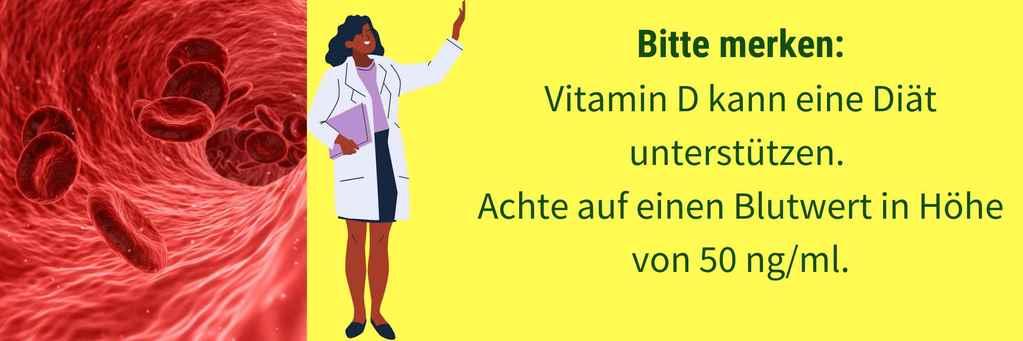 Vitamin D Appetitlosigkeit Blutwert