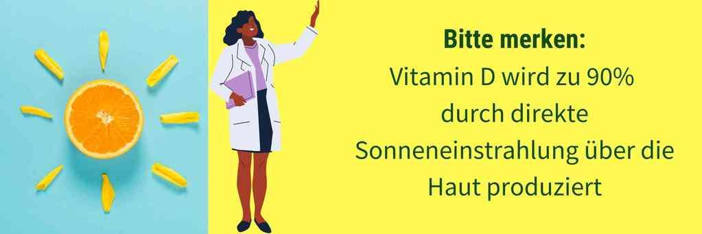 Vitamin D Sonneneinstrahlung