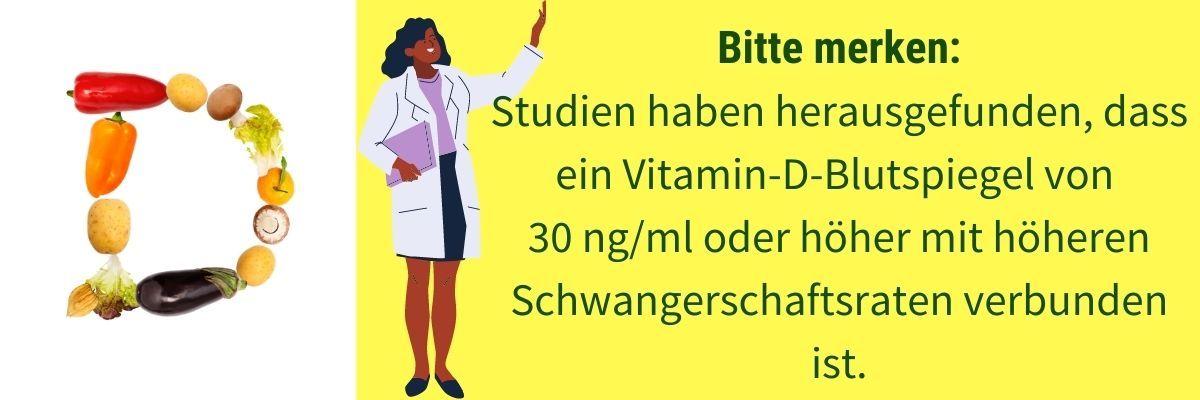 Vitamin D Fruchtbarkeit